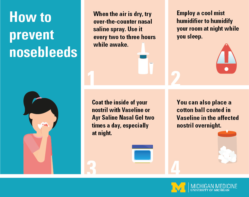 Four tips for preventing a nose bleed.