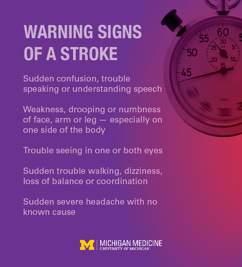 Learn the warning signs of a stroke with this infographic from Michigan Medicine
