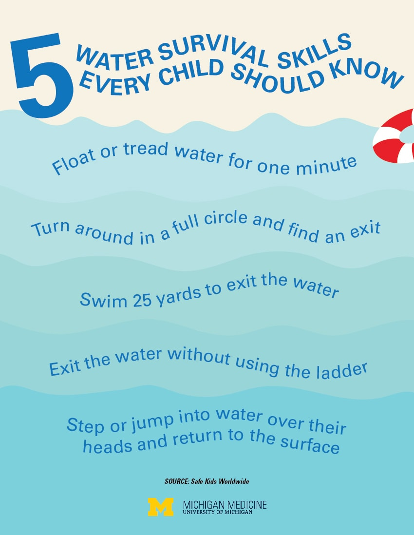 Water Safety For Kids 6 Pool Safety Tips For Parents Michigan Medicine