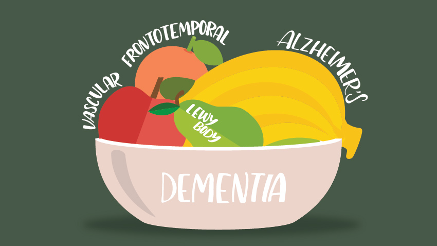 what's the difference between dementia & alzheimer's disease
