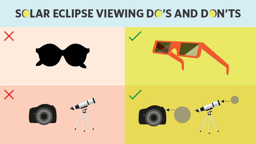 Solar eclipse eye protection dos and don'ts that will help you view the total eclipse safely.
